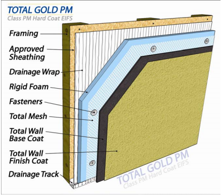 Total Gold Pm Wall System Colorado Window And Door Company