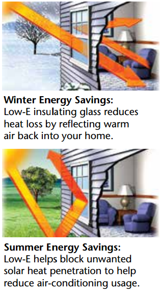 Mezzo Energy Efficient Windows